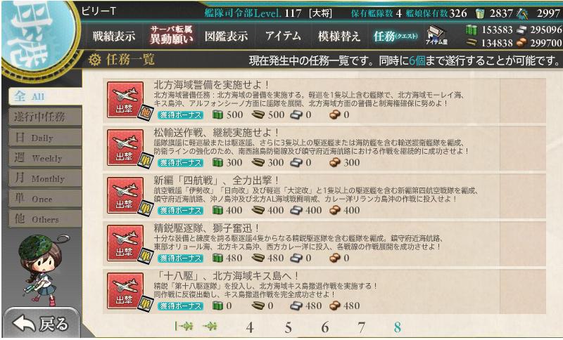 艦これSS20180617